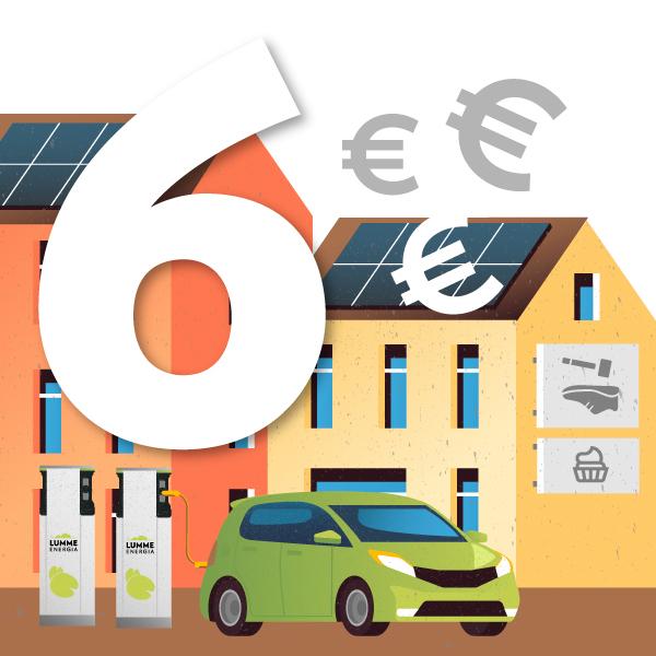 Sähköauton lataus - hinta kiinnostaa