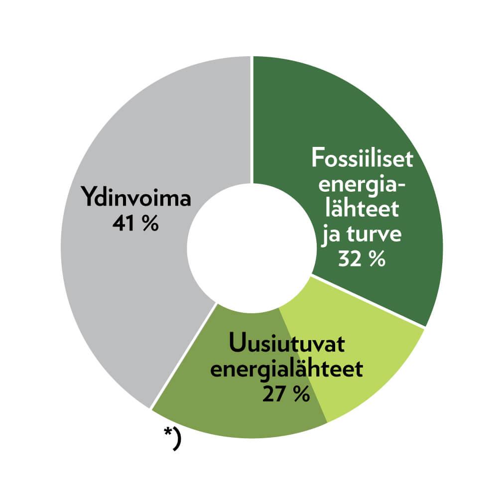Energialahteet_2020_1