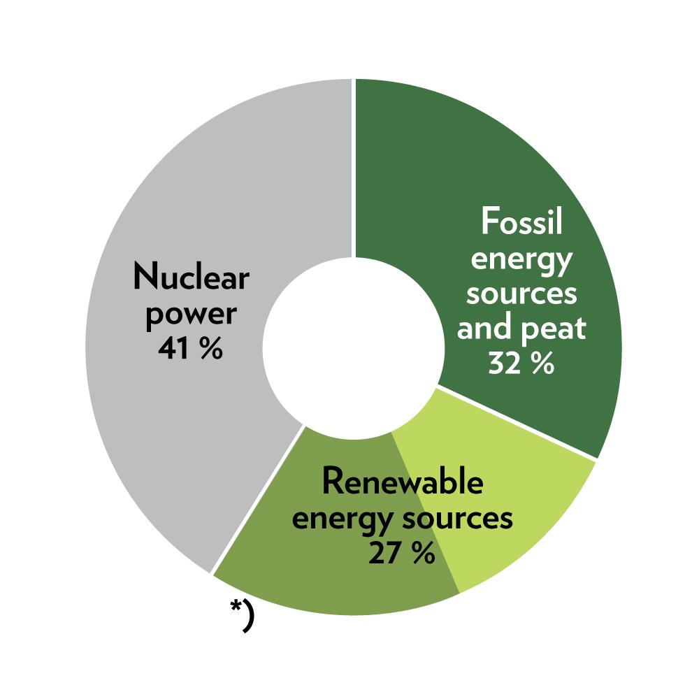 Energialahteet_2020_ENG1