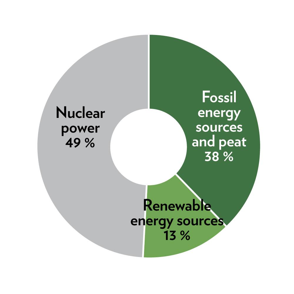 Energialahteet_2020_ENG2